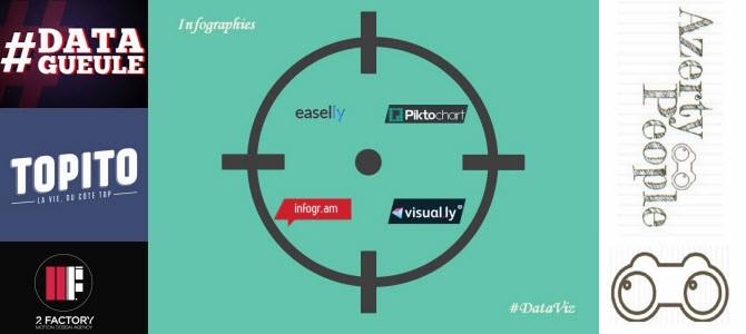 #Infographie :  Où créer son infographie et où en trouver ?
